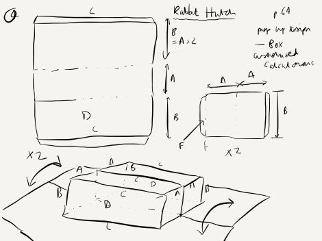 Rabbit Hutch Design