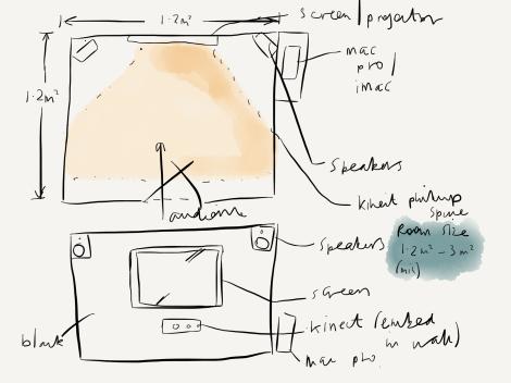 Floor/Technical Plan